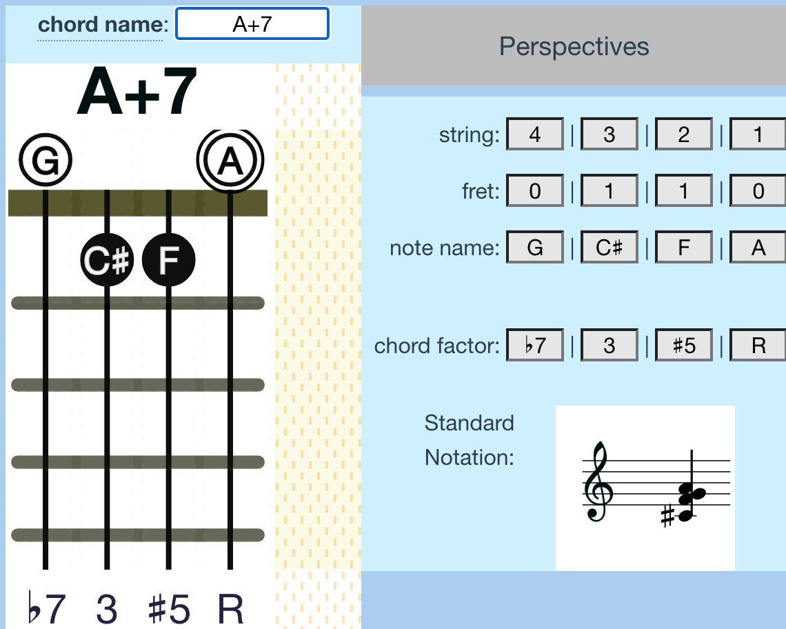 UpTheNeck   Guitar fretboard chord diagrams up the neck